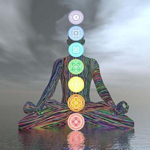 diagram for chakras at craniosacral therapy new york
